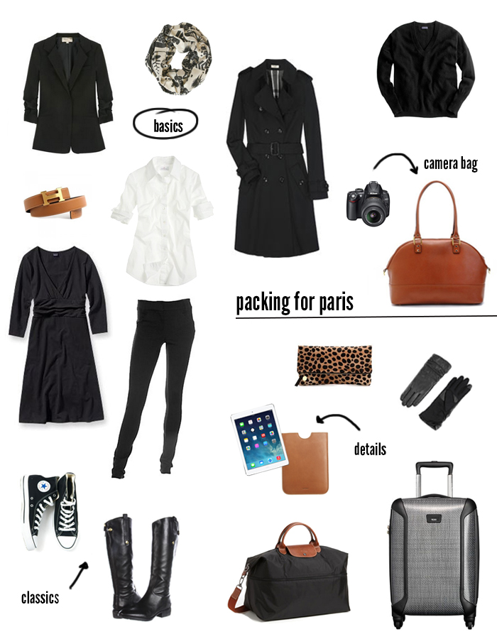 packing-for-paris
