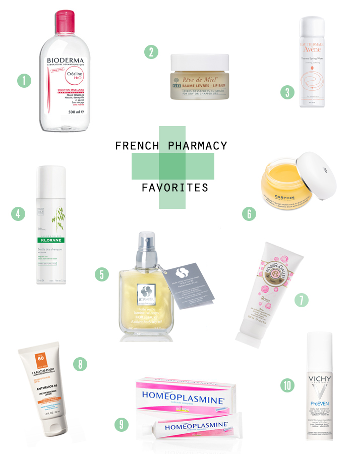 french-pharmacy-products
